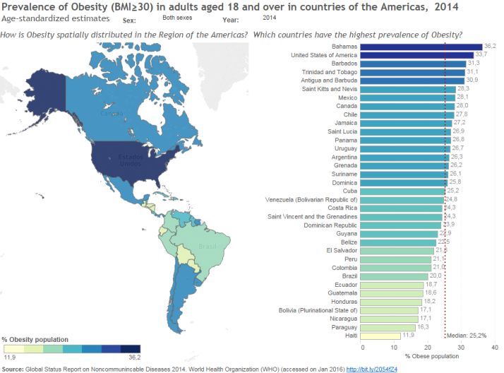 prevalence_of_obesity_bmi30_adult_population