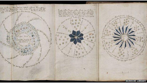 Códice Voynich: El libro más misterioso y críptico del mundo